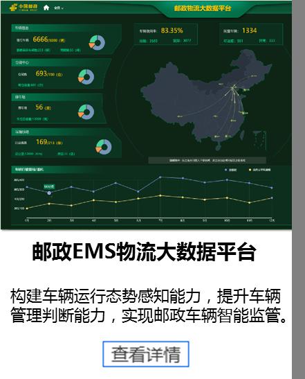 邮政EMS物流大数据平台